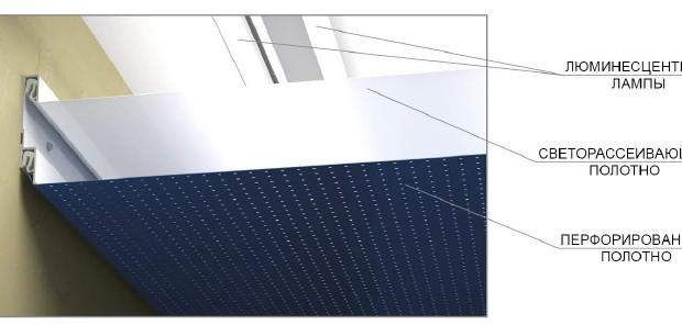 Звездное небо по технологии starpins от 4000руб за квм после монтажа в полотне производится перфорация в местах